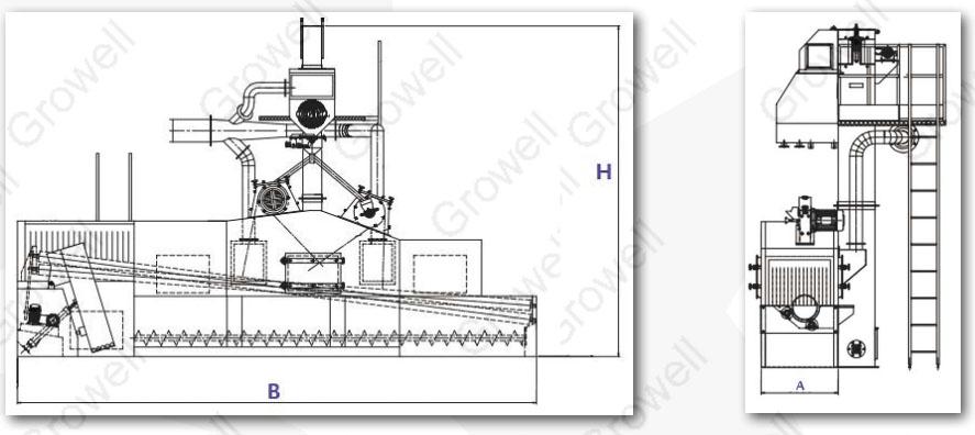 Thông số máy phun bi vỏ bình gas Growell