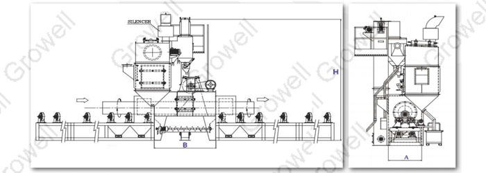 Thông số máy phun bi làm sạch ống Growell