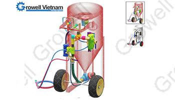 Cối phun cát Growell Việt Nam